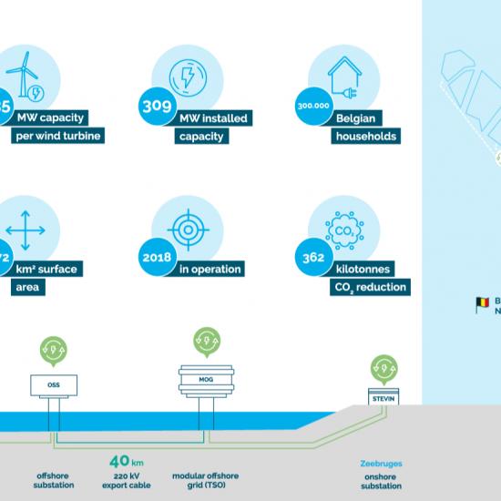 Infographic Rentel